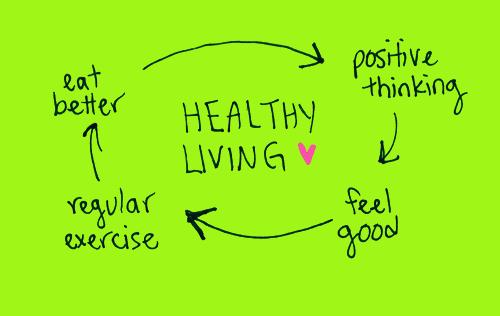 gyventi sveikiau
